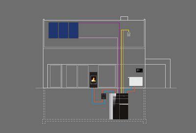 Hydraulikbeispiel/Systemhaus